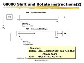 68000 Shift and Rotate instructions(2)