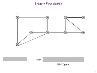 Breadth First Search