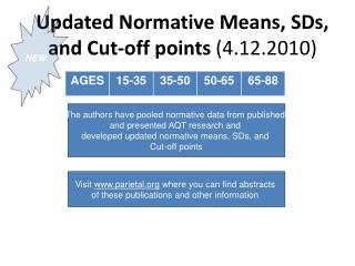 Updated Normative Means, SDs, and Cut-off points  (4.12.2010)