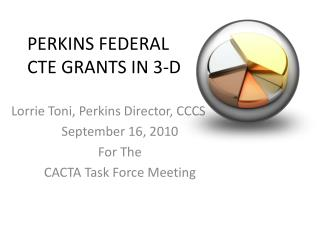 PERKINS FEDERAL CTE GRANTS IN 3-D