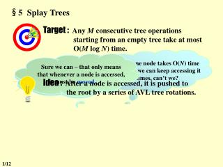 §5  Splay Trees
