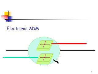 Electronic ADM