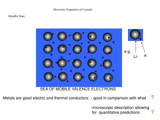 Electronic Properties of Crystals