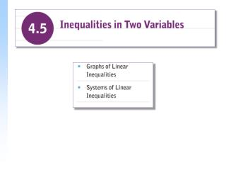 Graphs of Linear Inequalities