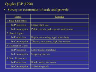 Quigley JEP (1998)