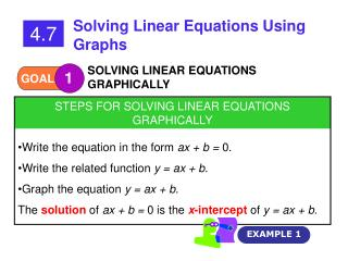 Write the equation in the form  ax + b =  0. Write the related function  y = ax + b.