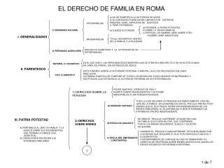 EL DERECHO DE FAMILIA EN ROMA
