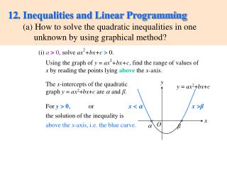 (a)  How to solve the quadratic inequalities in one unknown by using graphical method?
