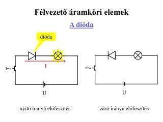 Félvezető áramköri elemek