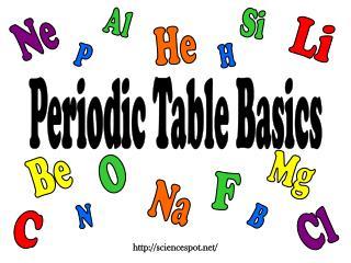 Periodic Table Basics