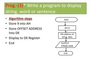 Prog .-(3) * Write a program to display string, word  or sentence.