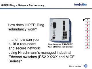 HiPER Ring – Network Redundancy