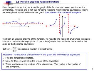 2.  Solve for f(x) = k where k is the y-value of the asymptote.