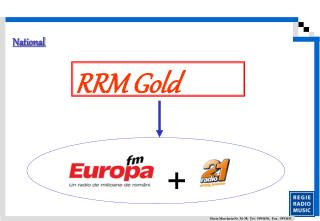 RRM Gold