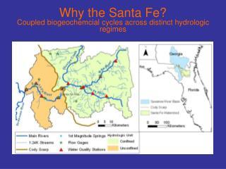 Why the Santa Fe? Coupled biogeochemcial cycles across distinct hydrologic regimes