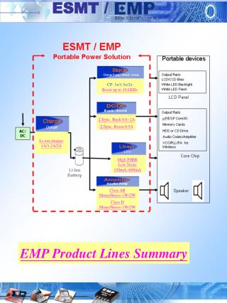 EMP Product Lines Summary