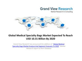 Medical Specialty Bags Market Share to 2020