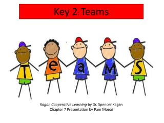 Key 2 :  Teams