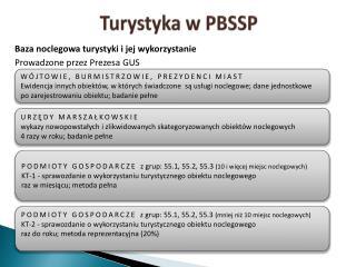 Turystyka w PBSSP