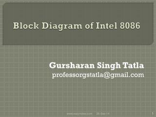 Block Diagram of Intel 8086