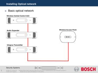 Installing Optical network