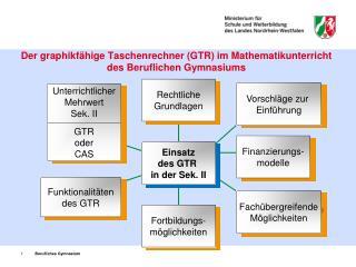 Der graphikfähige Taschenrechner (GTR) im Mathematikunterricht des Beruflichen Gymnasiums