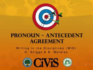 Pronoun –  A ntecedent Agreement