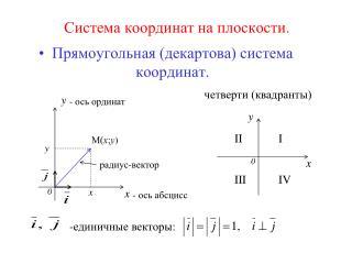 Система координат на плоскости.