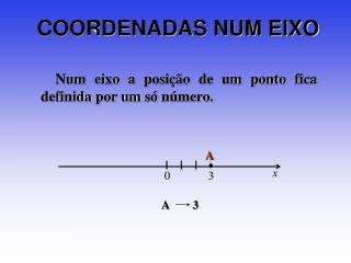 COORDENADAS NUM EIXO