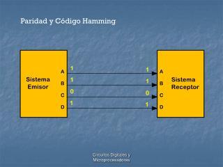 Paridad y Código Hamming