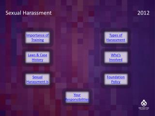 Sexual Harassment									  		   2012