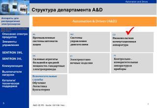 Automation & Drives (A&D)