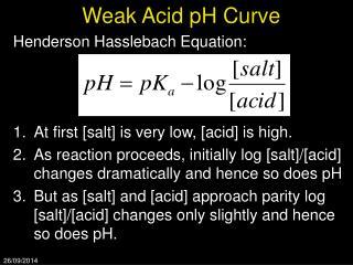 Weak Acid pH Curve