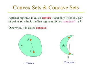 Convex Sets & Concave Sets