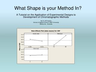 What Shape is your Method In?