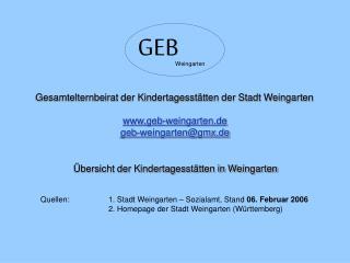 Gesamtelternbeirat der Kindertagesstätten der Stadt Weingarten