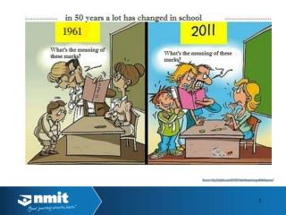 Source: urlybits/2012/01/a-lot-has-changed-in-50-years/