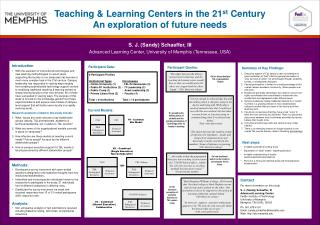 Teaching & Learning Centers in the 21 st  Century An exploration of future needs