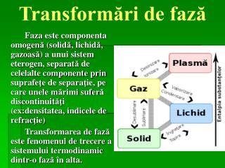Transformări de fază