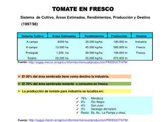 TOMATE EN FRESCO