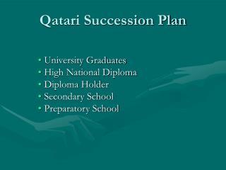 Qatari Succession Plan