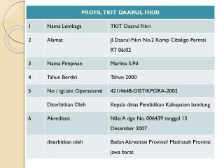 Program  Peserta Didik