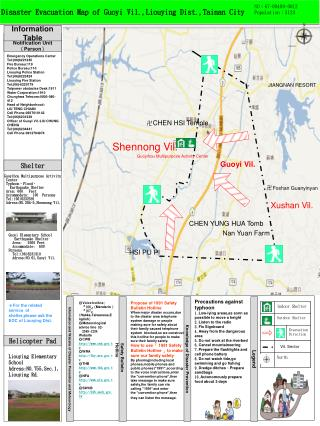 D isaster Evacuation Map of Guoyi Vil.,Liouying Dist.,Tainan City