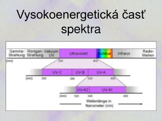Vysokoenergetická časť spektra