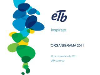 ORGANIGRAMA 2011
