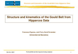 Structure and kinematics of the Gould Belt from Hipparcos Data