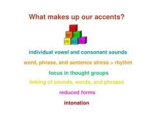 What makes up our accents?