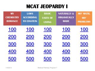 MCAT JEOPARDY I