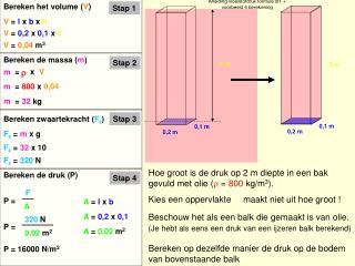 Afleiding vloeistofdruk formule dl1 + voorbeeld 4 berekening