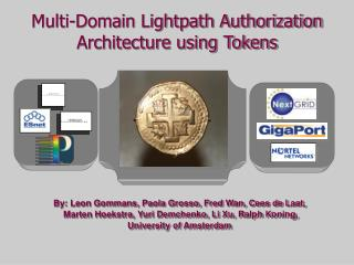 Multi-Domain Lightpath Authorization Architecture using Tokens